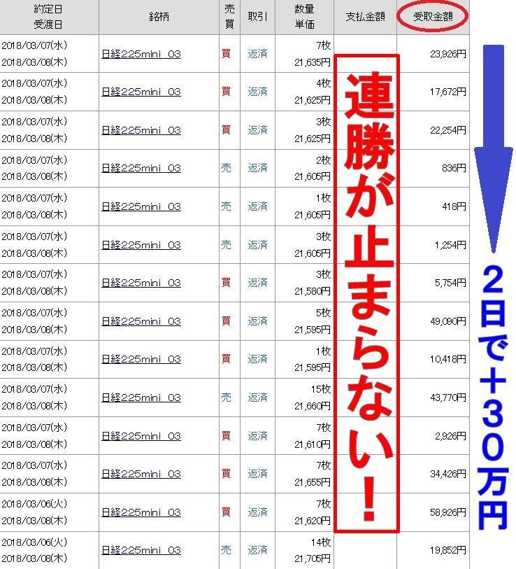 ss4 225先物デイトレ必勝ブログへようこそ!